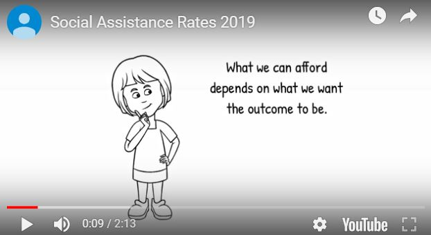 Social Assistance Rates 2019
